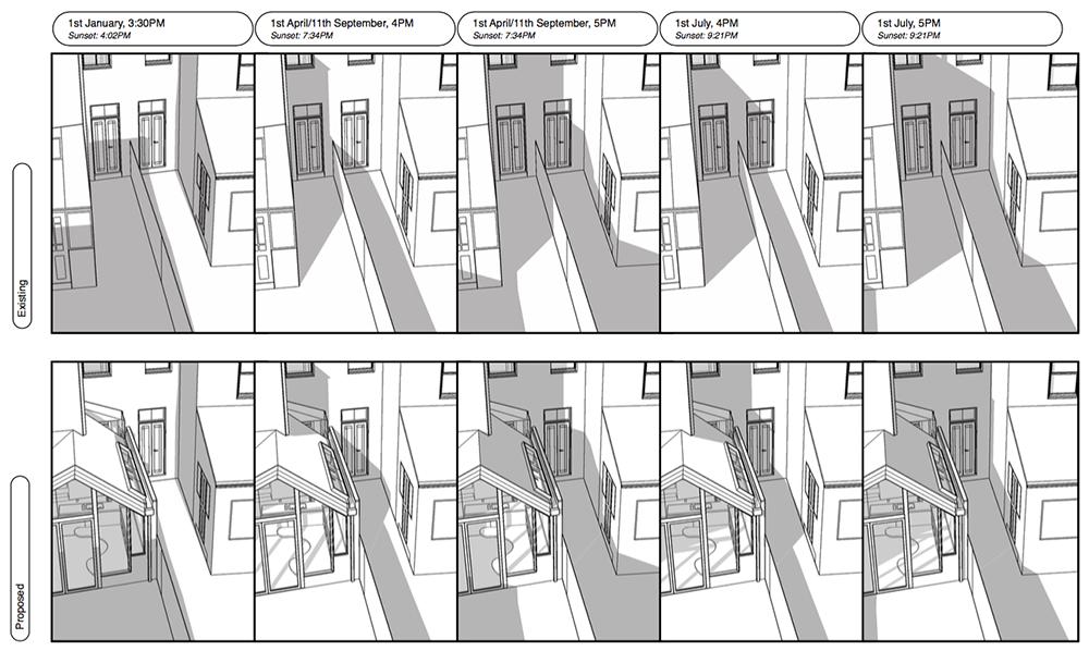 Fases de estudo na arquitetura e design