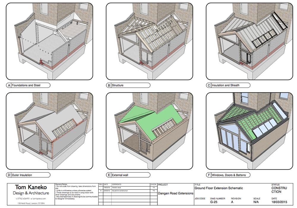 design-construcao