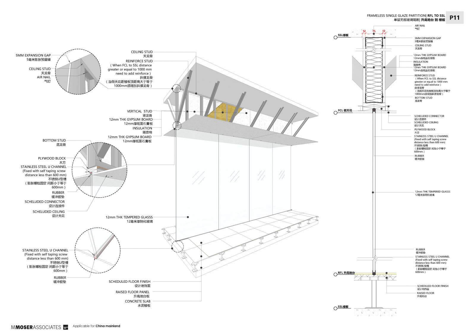 gabster-imagem-metodo-construtivo-virtual-layout-detalhamento-modelado