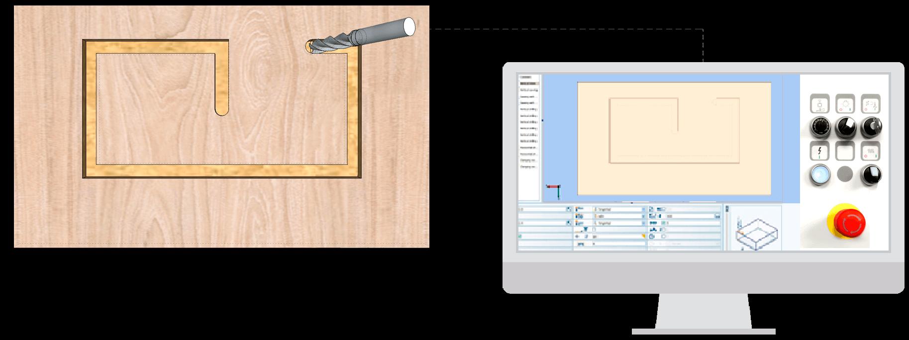 imagem-sistema-integrador