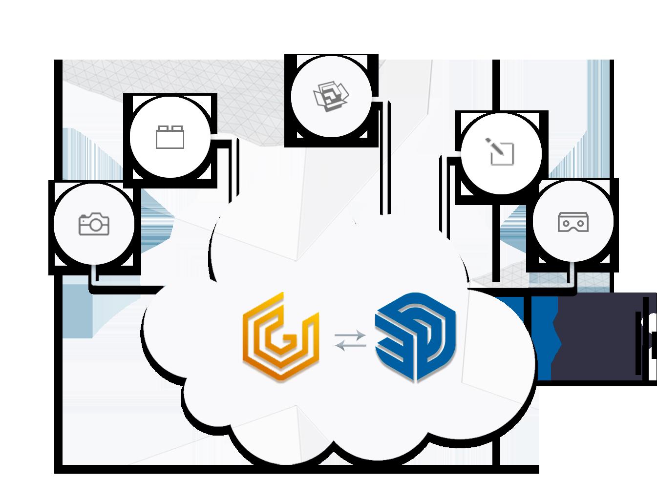 Conexão entre a plataforma Gabster e o SketchUp Pro